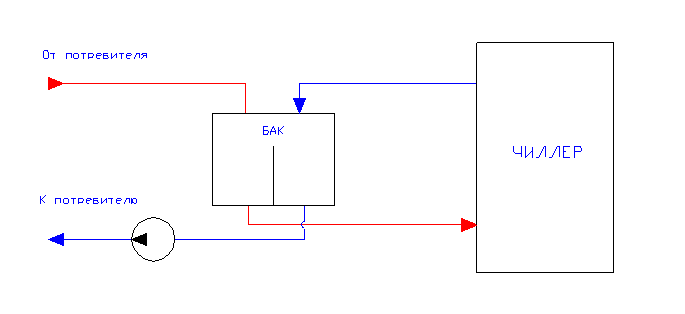 Промежуточный теплообменник вода гликоль Кожухотрубный конденсатор ONDA L 41.304.2438 Хабаровск