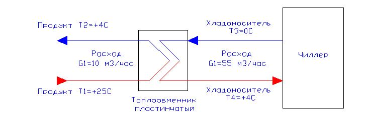 Данная схема охлаждения